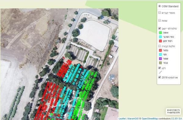 לקישור לאתר ה GIS של בית הקברות ברמת יוחנן
